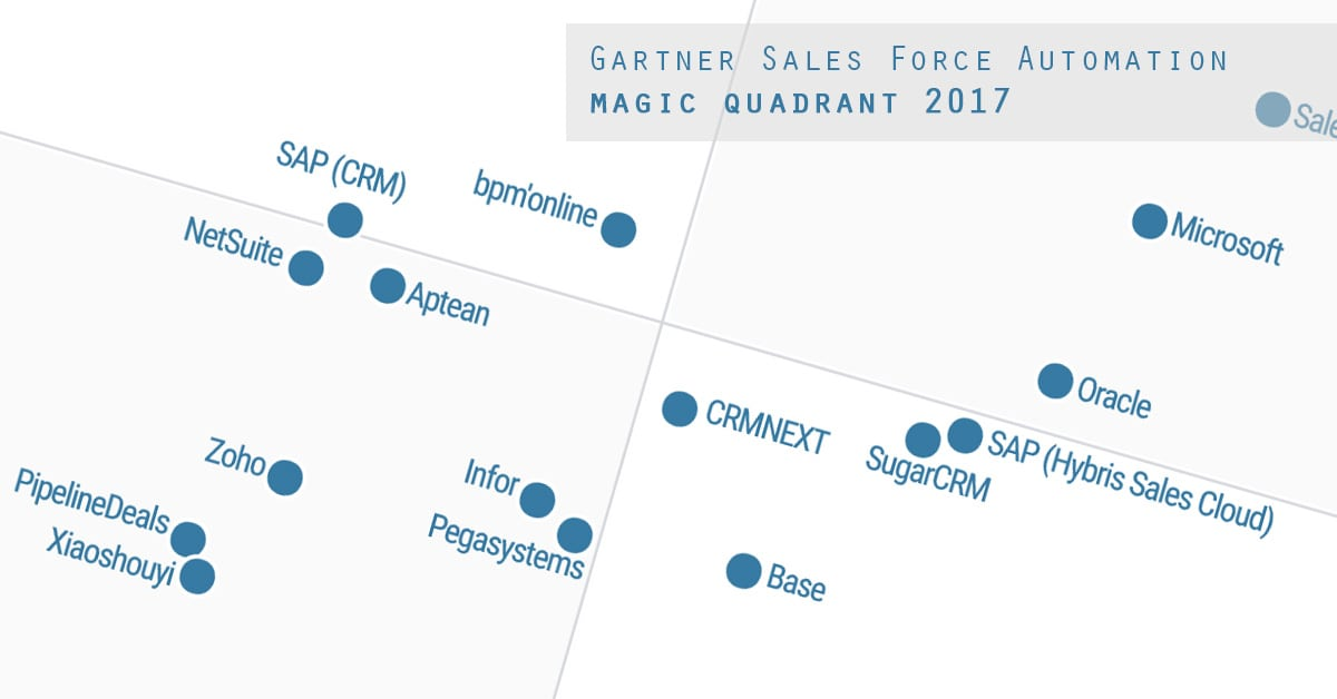 sales force automation magic quadrant 2017