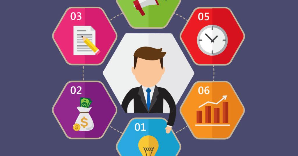Proces sprzedaży i CRM – czyli jak połączyć miękkie z twardym?